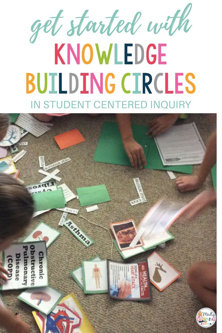 INSTRUCTION. Knowledge building circles are a great way to develop knowledge, skills and interest in a topic. They help support student learning and can be done through inquiry. This activity explains how to conduct a inquiry knowledge building circle and provides useful steps educators can follow in order to implement this in their own classrooms. Knowledge building circles are an effective instructional when doing inquiry and also simply for building student knowledge.