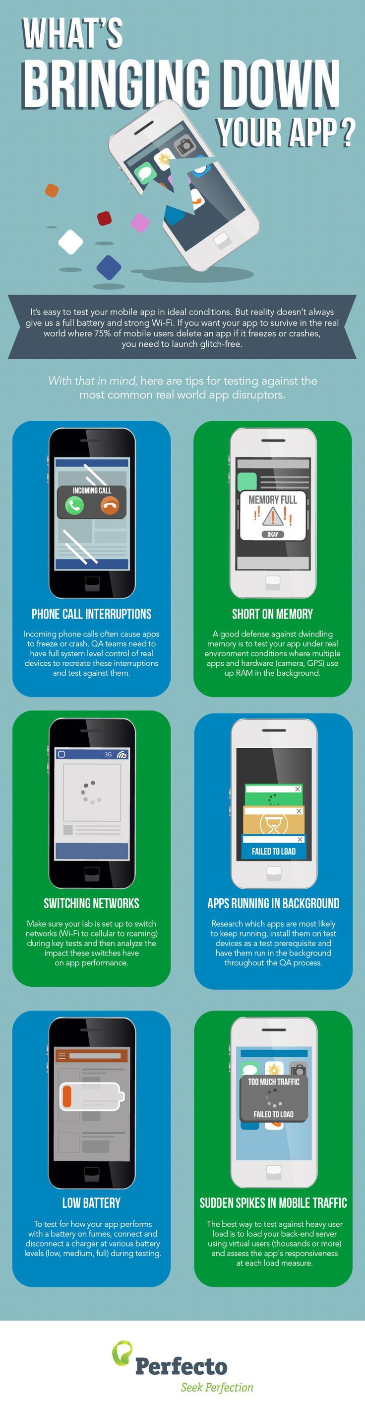 What's Bringing Down Your Mobile App? #Infographic ~ Visualistan