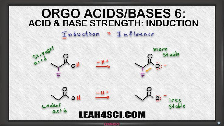 Inductive Effect on Acidity in Organic Chemistry. #Orgo #tutorial #studytips