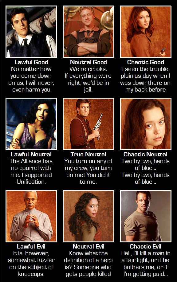 Firefly alignment chart  B: and according to all the tests, I fall into the Lawful Good category...