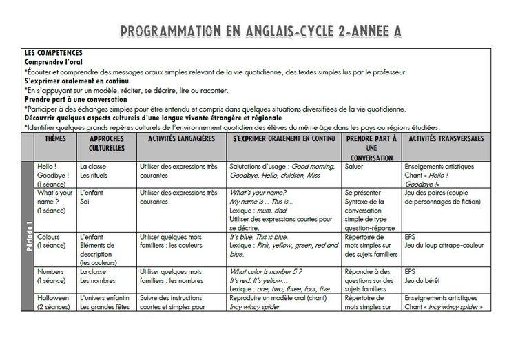 Programmations en anglais pour le CP-CE1 (nouveaux programmes)