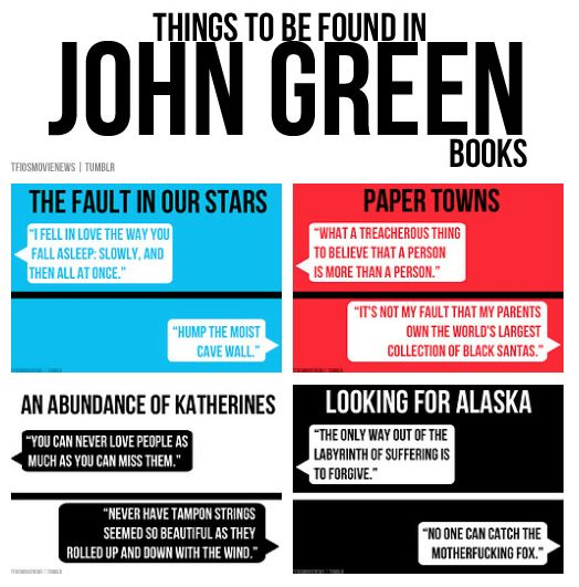 Things to be found in John Green books