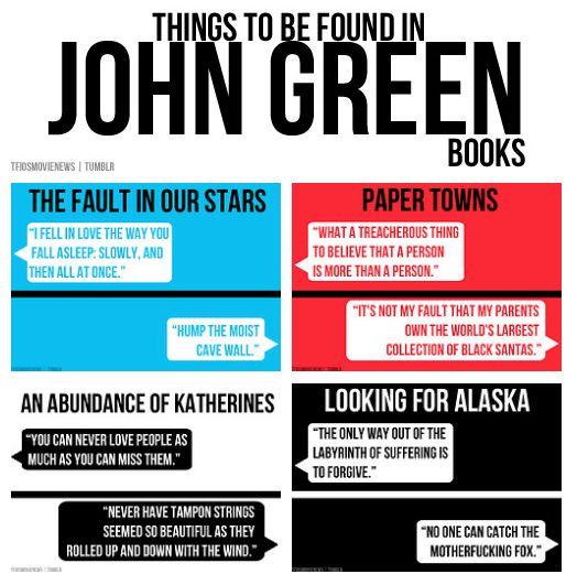 John Green (author)