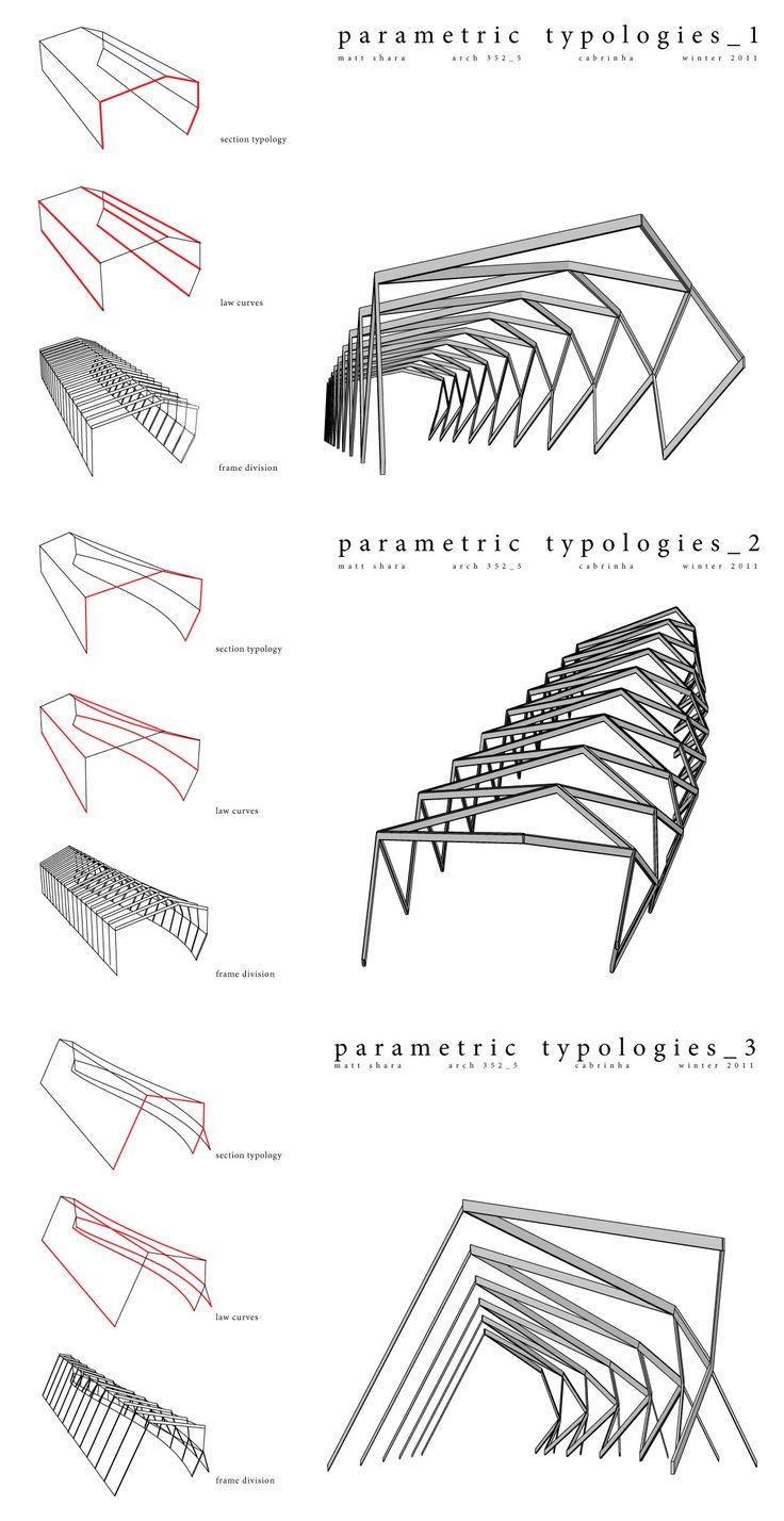 Les 349 meilleures images du tableau parametric projects for Architecture parametrique