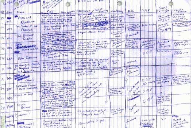 J.K. Rowling's Plot Spreadsheet   Mental Floss