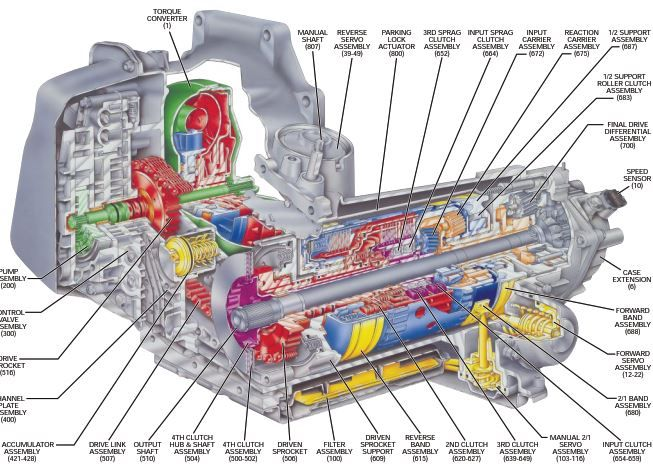 New Post Hydra Matic 4t60 E Transmission Repair Manual Has Been Published On Procarmanuals Com Transaxle Tr Transmission Repair Repair Manuals Transmission
