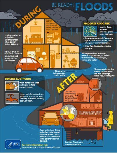 Flood Survival Tips   How to Survive Natural Disasters by Survival Life at: