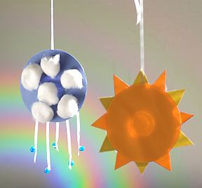 weather mobiles using CDs