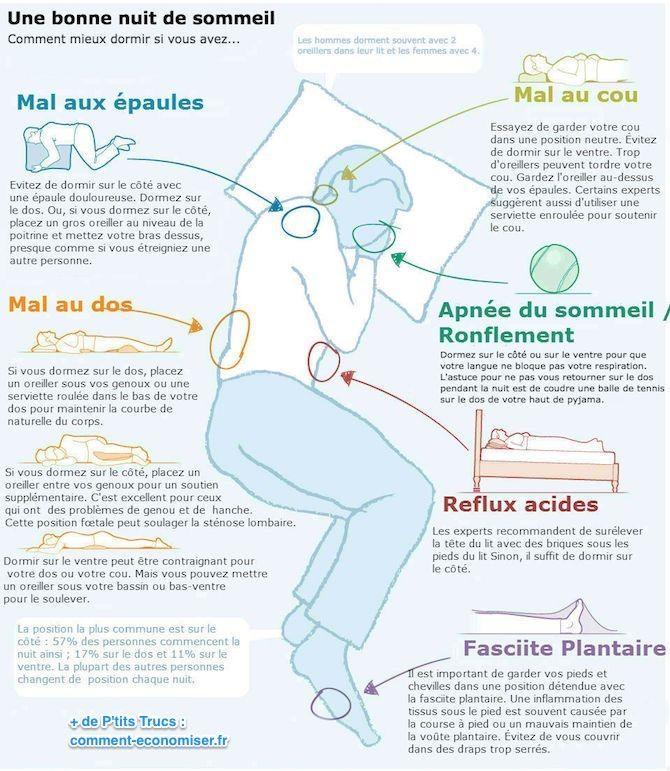 Vous dormez beaucoup la nuit, et pourtant vous êtes encore fatigué le matin ? C'est peut-être à cause d'une mauvaise position pour dormir. Trouvez la position idéale de sommeil grâce à ce guide en image :-)  Découvrez l'astuce ici : http://www.comment-economiser.fr/guide-meilleures-positions-pour-bien-dormir.html?utm_content=buffer94e2b&utm_medium=social&utm_source=pinterest.com&utm_campaign=buffer