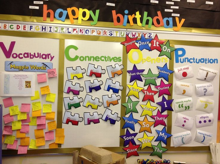 Primary Classroom Display Ideas