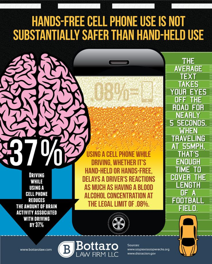 Dangers of Using Your Cellphone While Driving