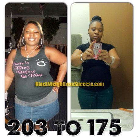 Way watch extreme weight loss mehrbod has proven failure