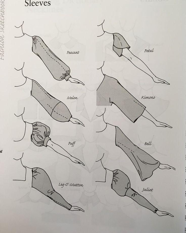 Das Jahr des Ärmels. #Jahredes Ärmels #Sleevesketch #Skizze #Mode   – Drawing