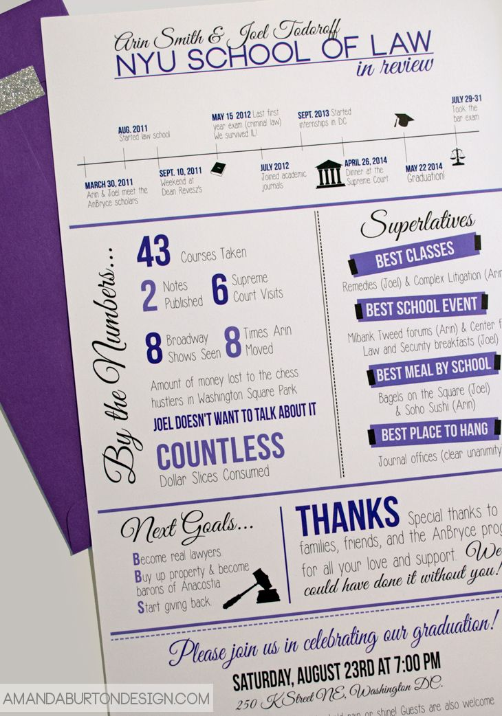 law school graduation infographic invitation by Amanda Burton design