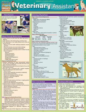 Veterinary Assistant (9781423216728) Pet insurance