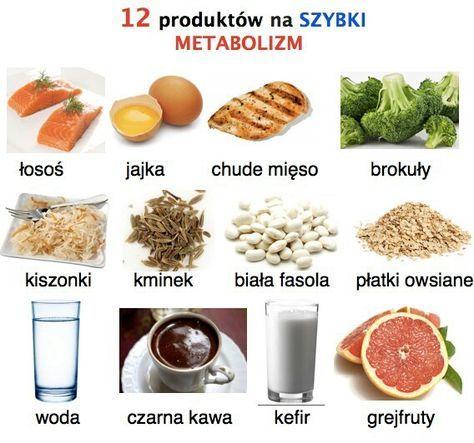12 produktów na szybki metabolizm - Motywator Dietetyczny