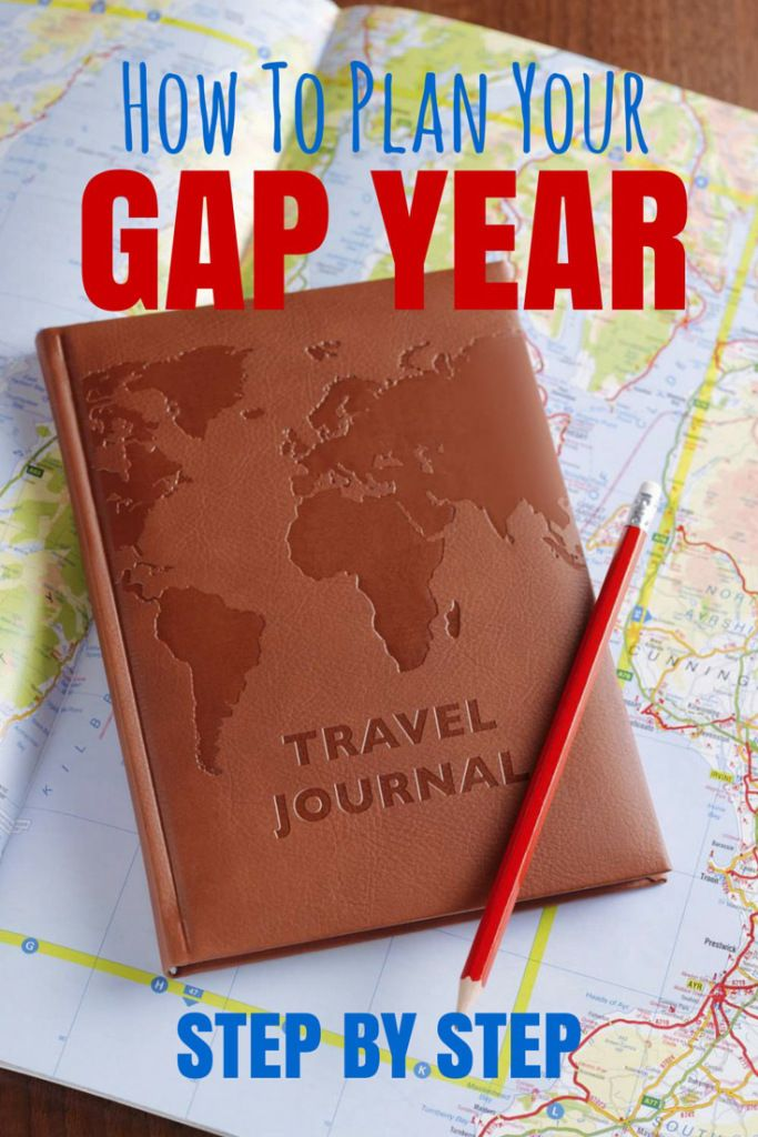 How To Plan Your Gap Year, Step By Step.