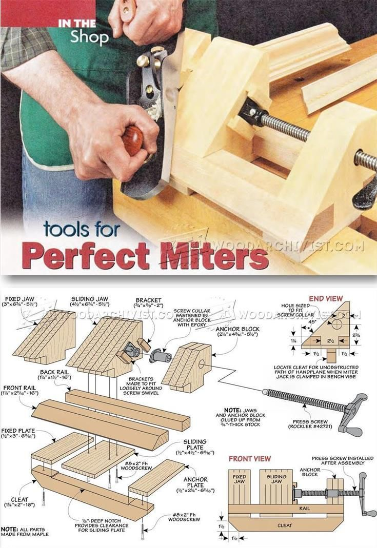 Miter Jack Plans - Joinery Tips, Jigs and Techniques | WoodArchivist.com