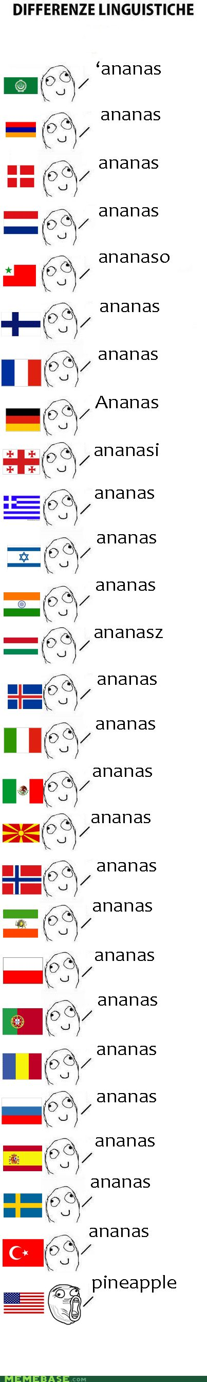 English: Language of LOLs