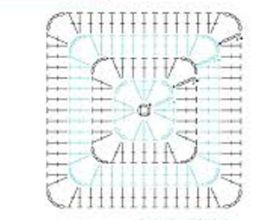 Quelli che seguono sono due schemi diversi di quadrato, potete sceglierne uno da utilizzare per la parte inferiore del ...