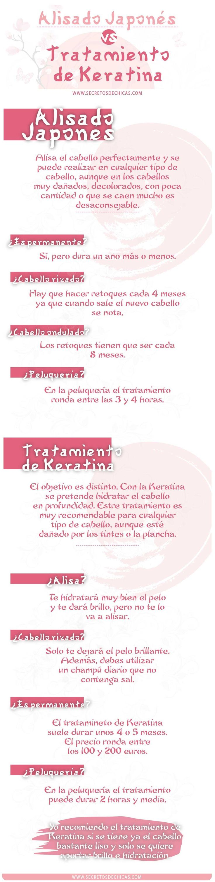 17 Best Ideas About Keratina Para El Cabello On Pinterest