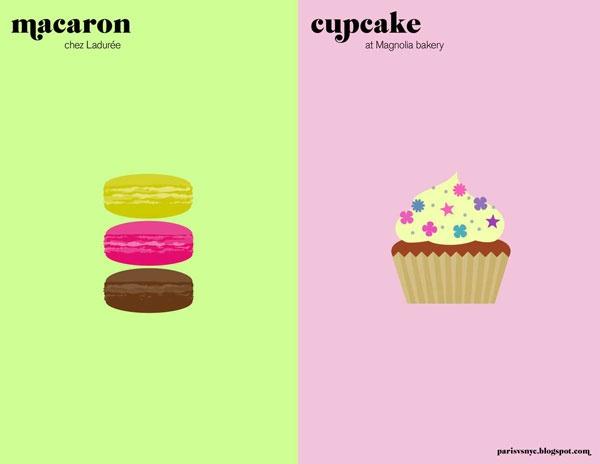Paris vs. New York: Graphic Design, Paris Versus, Cupcake, Vahram Muratyan, Art, Illustration, Macaroon, New York, Newyork