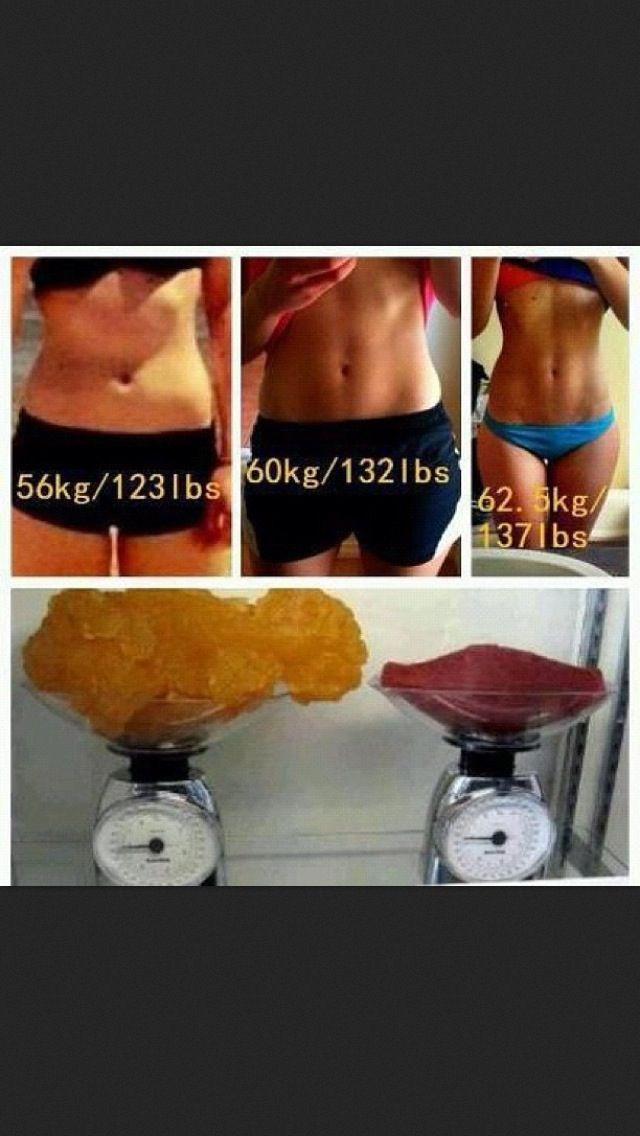25 Best Ideas About Fat Vs Muscle On Pinterest Weight