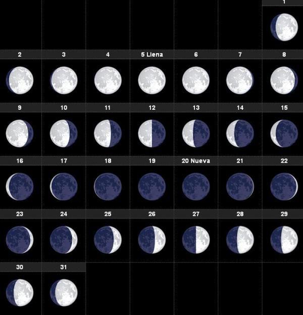 Calendario Lunar Julio 2016