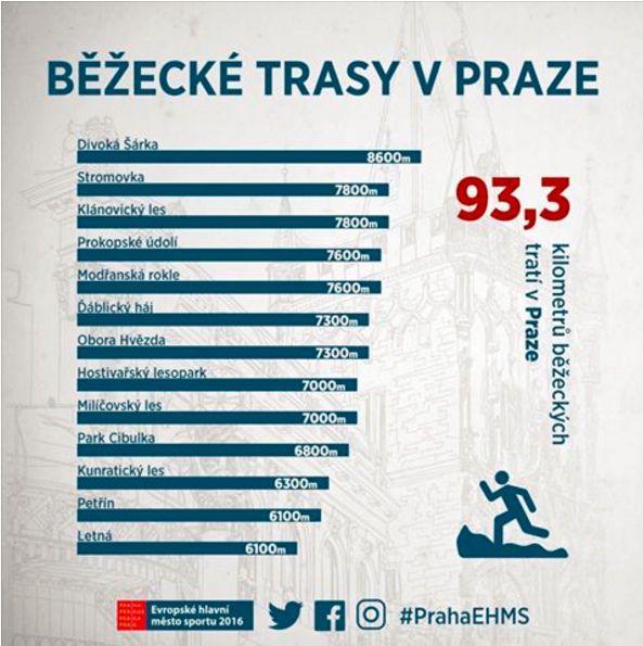 • Martinova termínovka na mapě Česka • Kde běhají Češi? • Eda Kožušník: Je Česko běžecká velmoc? • Startovné: Kolik jsi ochoten platit? [[MORE]]Výběr z Edova blogu:• Kde je limit hubnutí? PŘED & PO • Jak funguje spalovaní tuků při běhání? • 66...