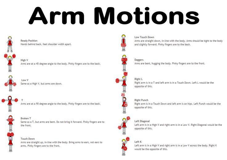 Basic Cheer Moves Tattoos  Cheerleading Ideas    Cheer