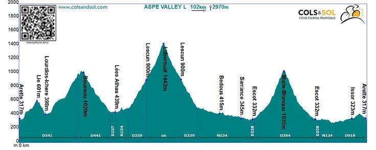4 Aspe Valley L guide rail