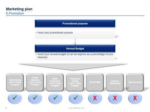 Best Marketing Plan Template In Powerpoint Images On