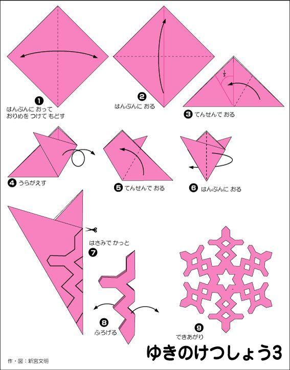 雪の結晶3 snow crystal3