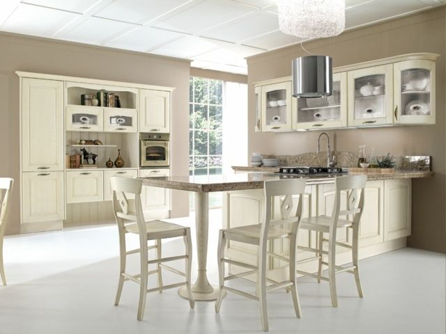 Cuisine Style Provencale Moderne With Cuisine Style Provencale Moderne.