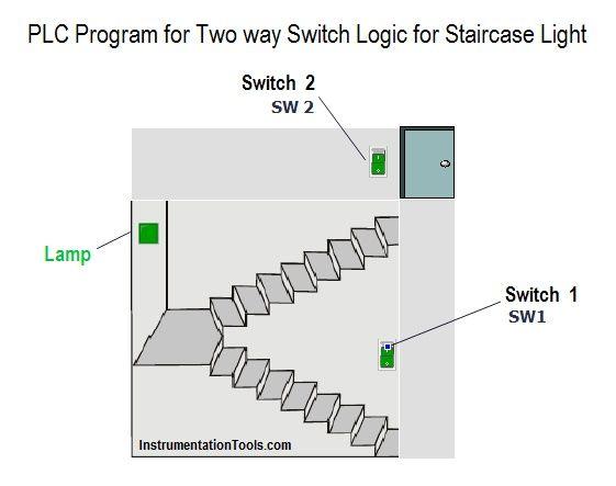 2 Way Switch Diagram - Wiring Diagrams
