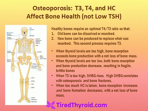 Osteoporosis, Osteopenia, Gum Disease & Bad Teeth are not from Low TSH, but can be from Low (or High) Thyroid Levels