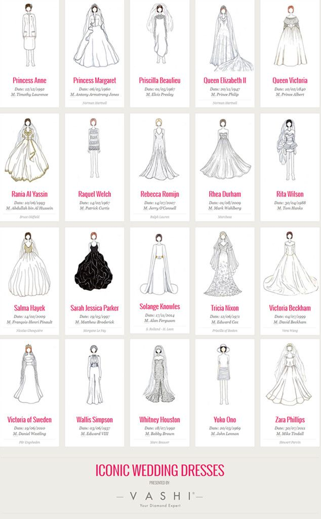 Artist Draws Every Iconic Celebrity Wedding Dress Ever?See the Sketches! | E! Online Mobile