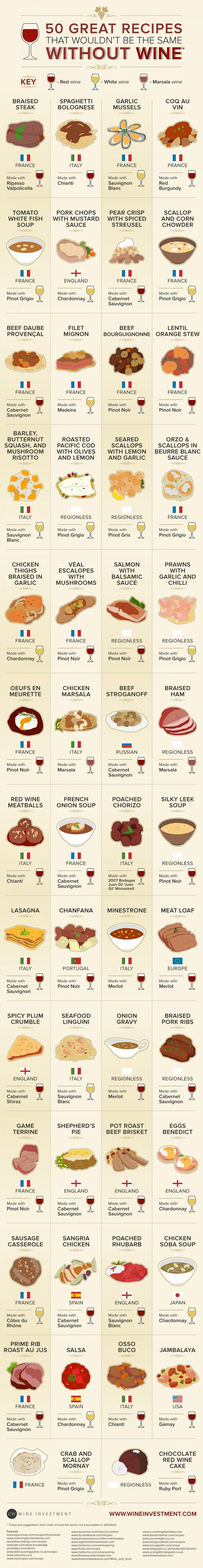 50 Great Recipes That Wouldn't Be the Same Without Wine #infographic #Food #Wine