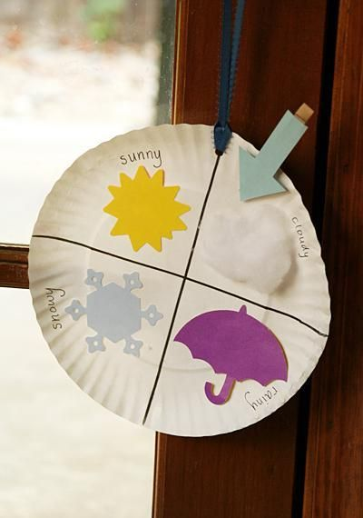 Make a weather chart                                                                                                                                                                                 More