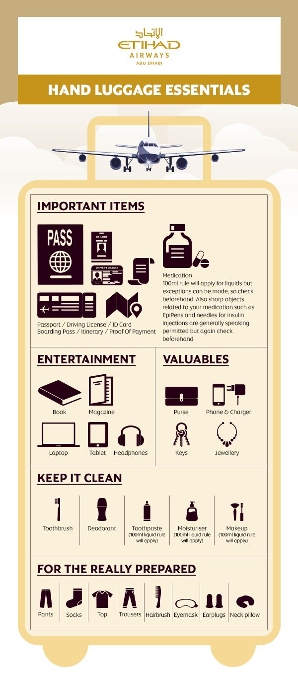 Infographic: Etihad's Hand Luggage Checklist