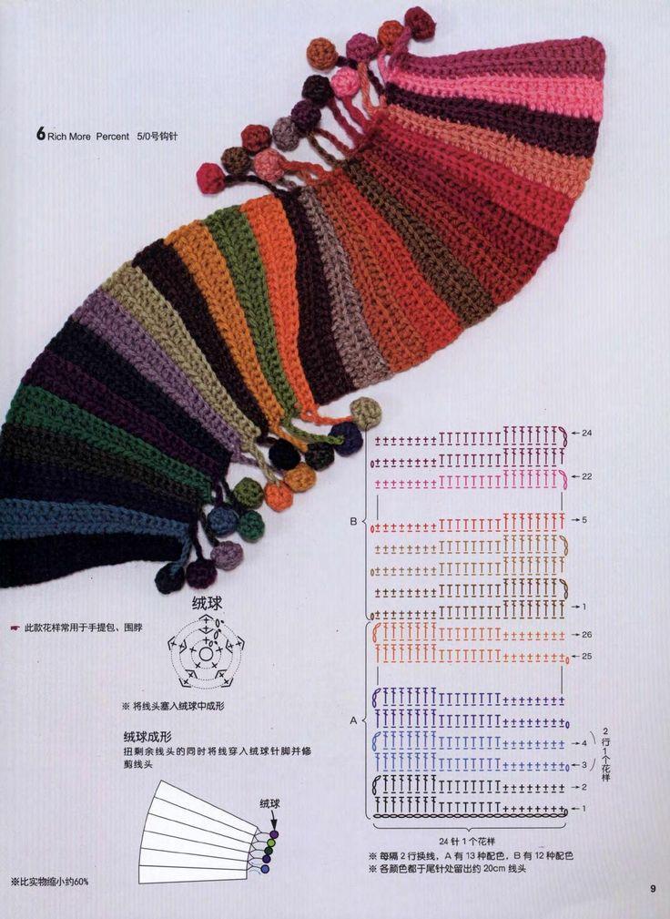 #ClippedOnIssuu from Crochet 156 designs