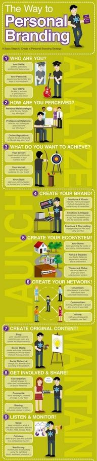 Personal branding through social media-The Savvy Socialista
