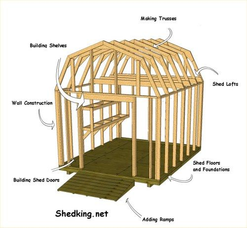 Storage shed framing and design options for Free shed design software with materials list