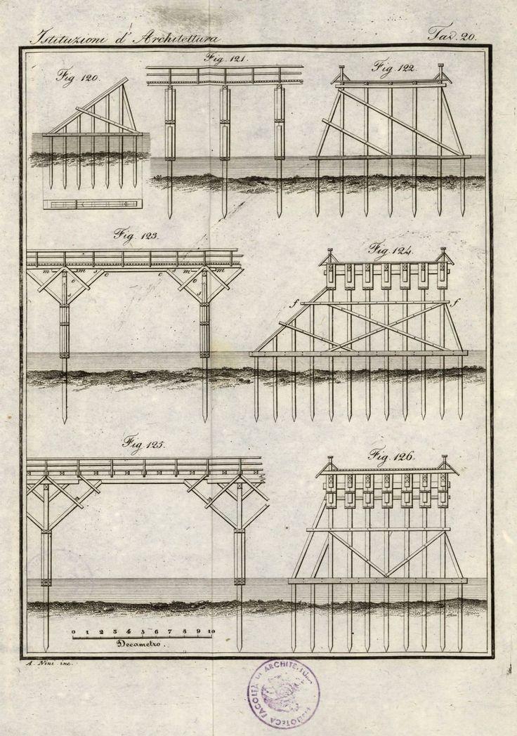 Componenti di ponti di legno #ponte #componente #costruzione #illustrazione