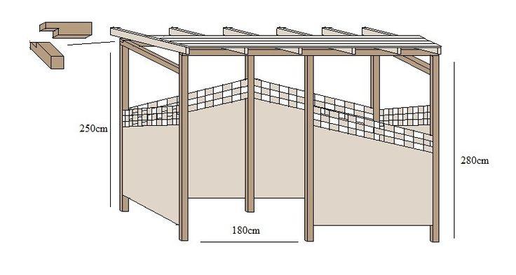 die 25 besten ideen zu selber bauen unterstand auf. Black Bedroom Furniture Sets. Home Design Ideas