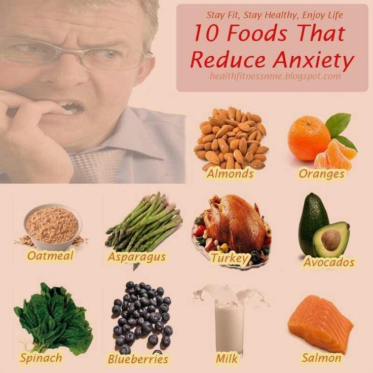 Can Foods Improve Gaba