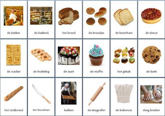 Grote themakaarten voor het thema bakker, we hebben voor vele thema's grote en kleine themakaarten op de website van Juf Milou.