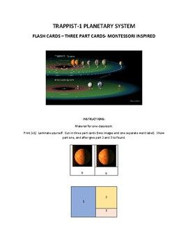 "Trappist-1 Planetary System:- 1 Star- 7 planets- Script or Cursive.Three part cards. Montessori Inspired.Perfect for ESL, enrichment, Montessori classroom, STEM curriculum etc.In the shop, I have also ""Our Solar System"" and ""Our Universe"":- https://www.teacherspayteachers.com/Product/Our-Universe-Three-parts-Cards-Montessori-Inspired-2994331- https://www.teacherspayteachers.com/Product/Our-Solar-System-Three-parts-cards-Montessori-Inspired-2994324"