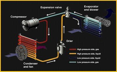 Auto Body Repair amp Collision Repair Services in Pittsburgh