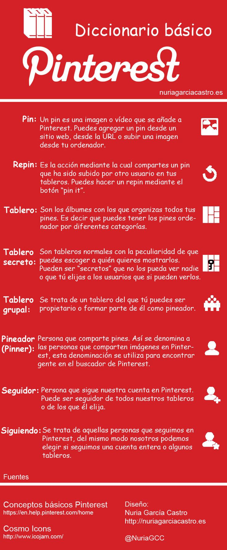 Diccionario básico de Pinterest #infografia